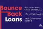 Bounce Back Loans issued